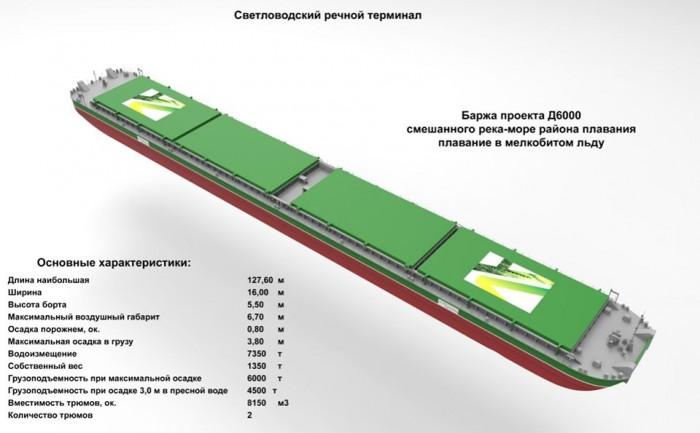 Flot Ukrainy popolnitsya samoy bol'shoy barzhey
